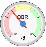 ☆ Rating OpenJDK Governance (2/2)
